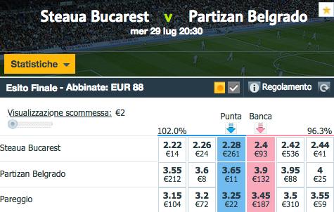 Steaua Bucarest - Partizan Belgrado