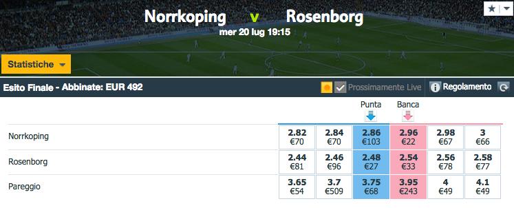 Norrkoping - Rosenborg